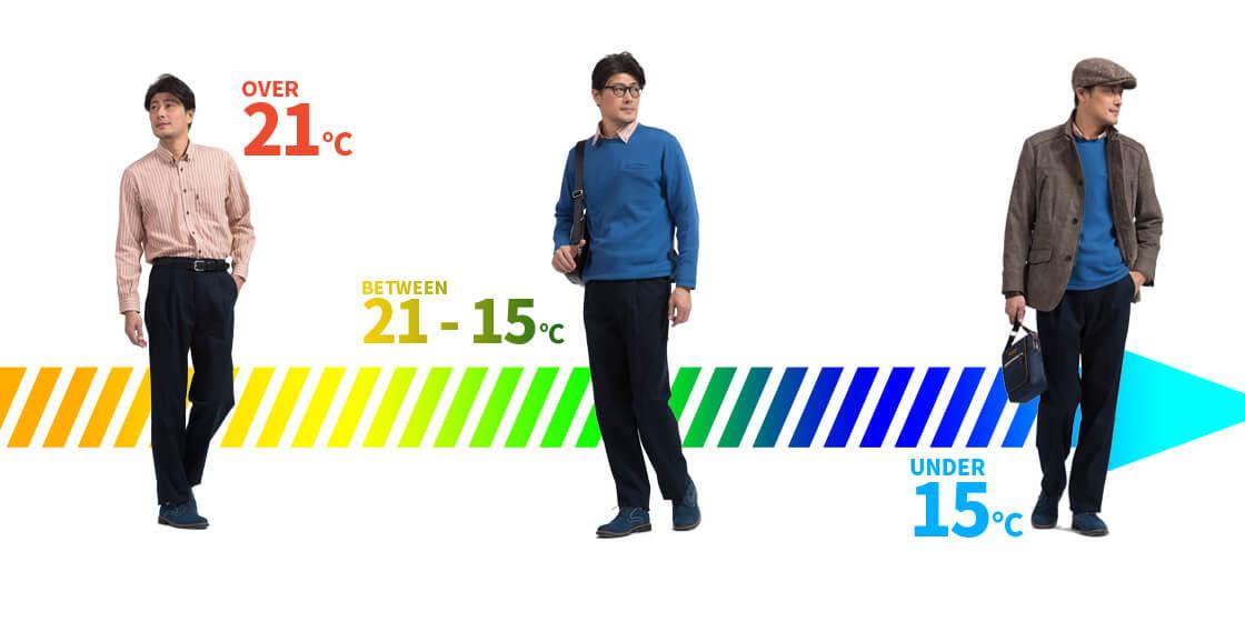 気温別コーディネート